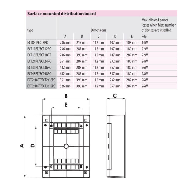 ETI ECM 3x18PT Razvodna tabla uzidna troredna U3x18