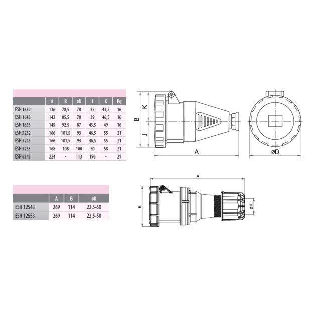 ETI ESH 6343 UKO-UTO Industrijska priključnica 63A (3+PE) IP67