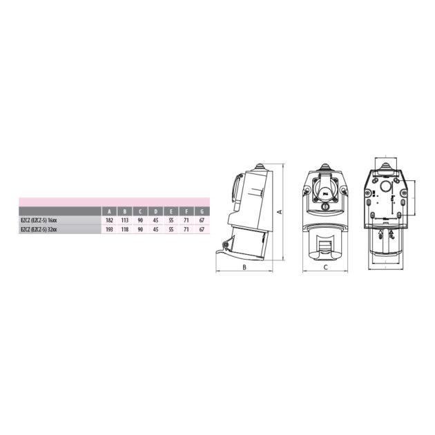 ETI EZCZ-S 1653 UKO-UTO Industrijska priključnica kombinovana 16A (3+N+PE) IP44