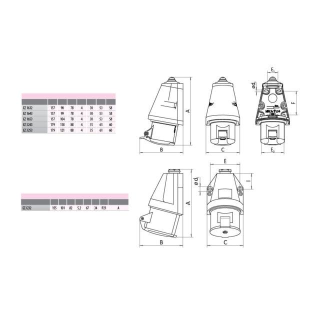 ETI EZ 1632 UKO-UTO Industrijska priključnica zidna 16A (2+PE) IP44