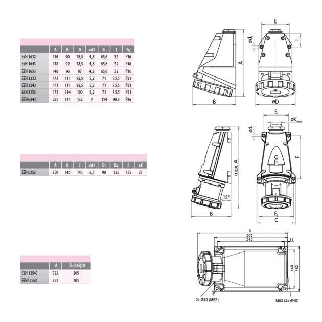 ETI EZH 6343 UKO-UTO Industrijska priključnica zidna 63A (3+PE) IP67